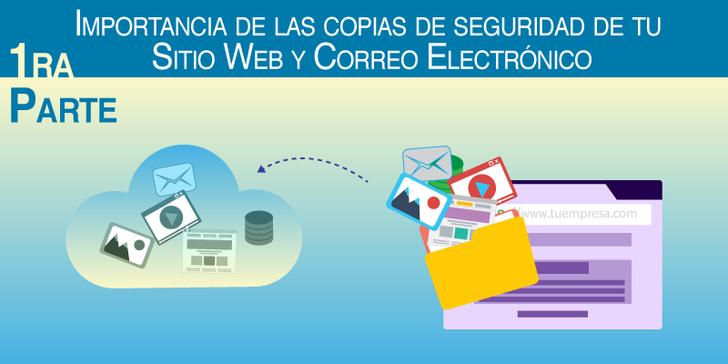 Importancia de las copias de seguridad