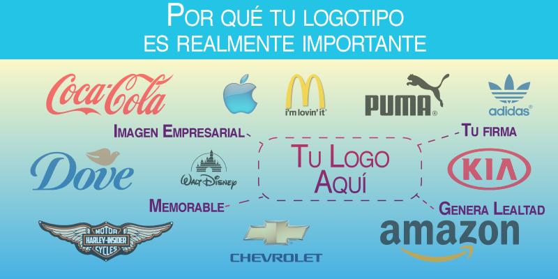 Por qué tu logotipo es realmente importante
