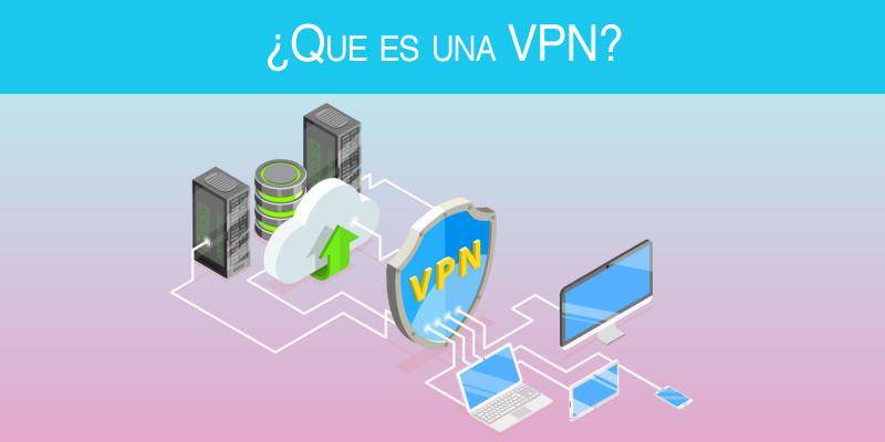 ¿QUE ES UNA VPN?